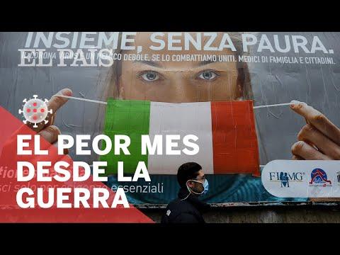 #CORONAVIRUS | ITALIA: El peor MES desde la GUERRA