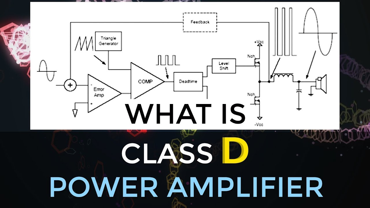 What Is Class D Power Amplifier Feedback Amplifiers Electronic Circuit Diagram Devices Circuits
