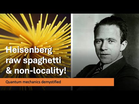 Heisenberg's Uncertainty Principle and Quantum Non-Spatiality (Non-locality)