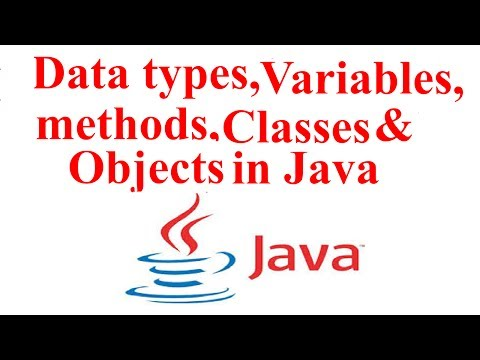 Variables,Data types,Classes,Methods & Comments in Java Programming for Selenium Automation Testing