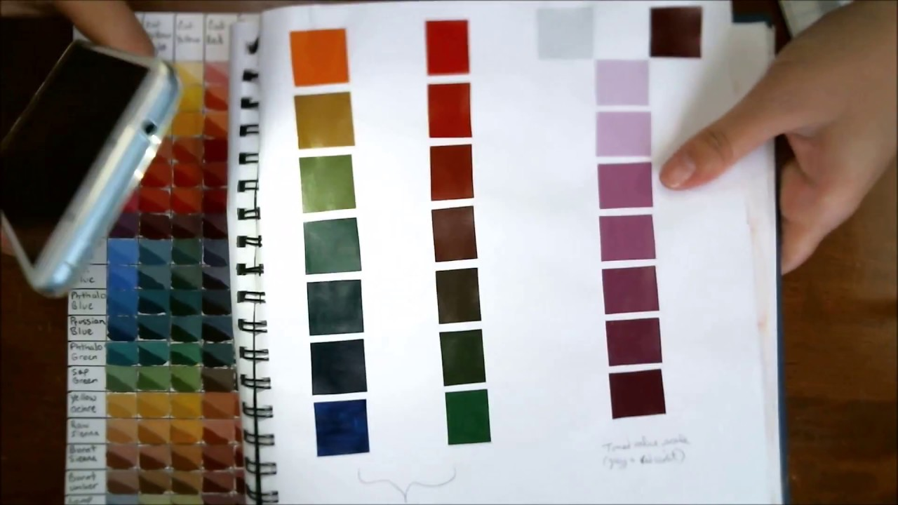 M Graham Gouache How To Make A Color Chart More