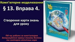 § 13. Вправа 4. Створення карти знань для уроку   9 клас   Морзе