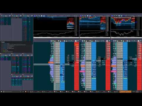 Trading ZB 30 Year Bond 2017 09 28