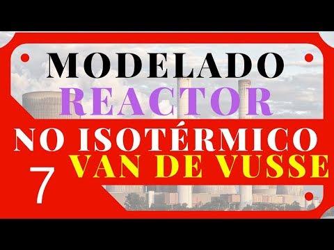 3. Linealización de un Reactor de Van de Vusse NO Isotérmico Proceso MIMO