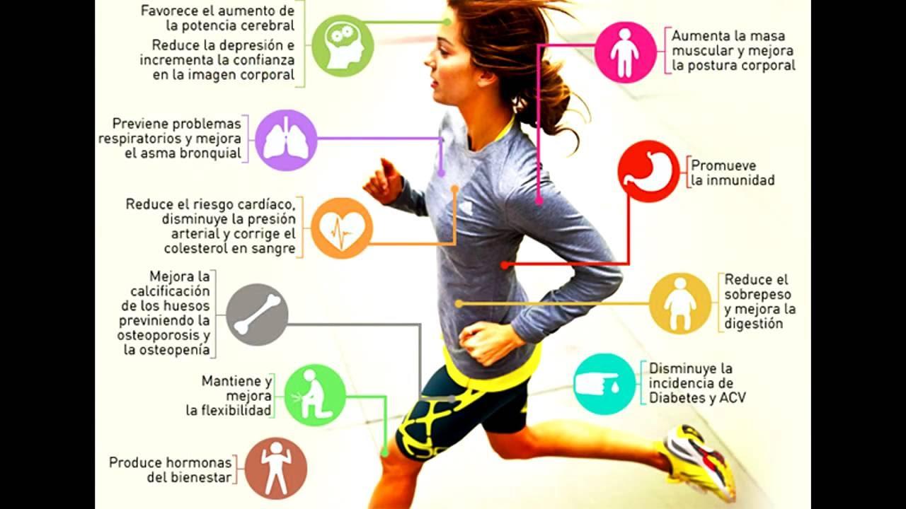 Beneficios del ejercicio fisico cuerpo sano mente sana for Ejercicio fisico
