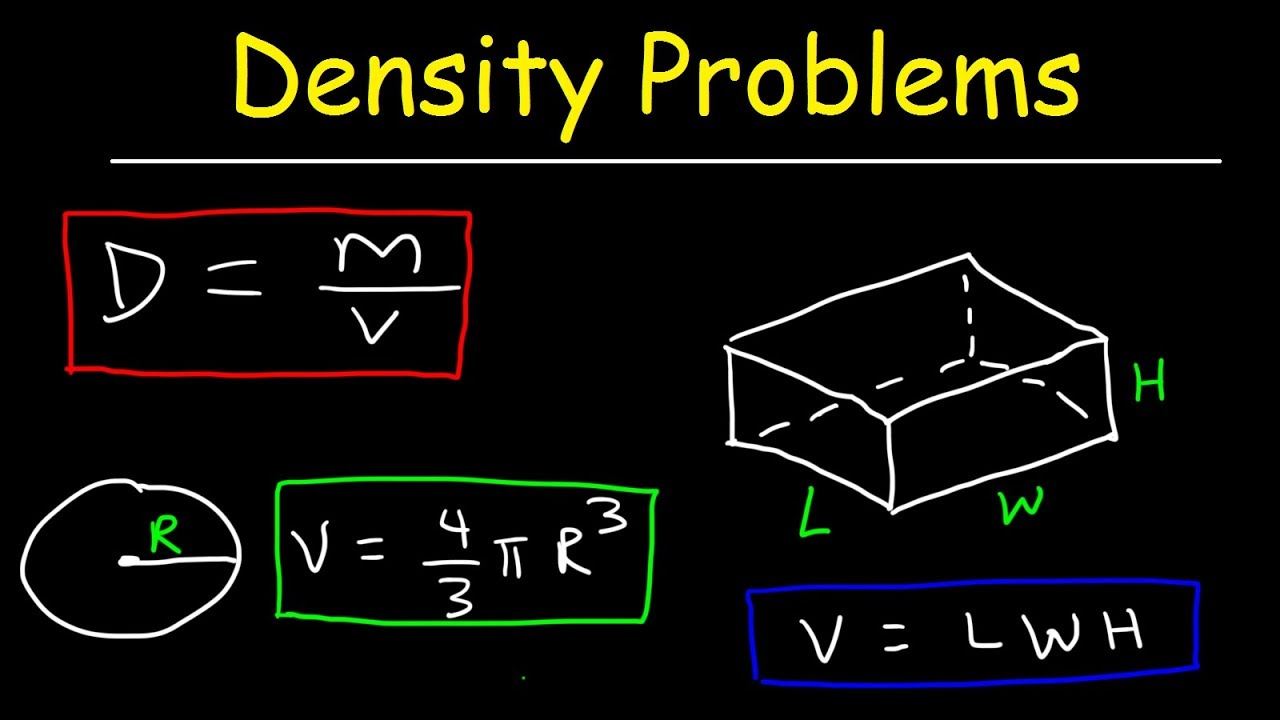 medium resolution of Density Practice Problems - YouTube