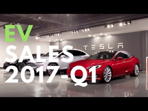 Electric Vehicle Ownership is on the Rise, Tesla Dominates the Market