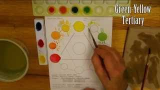 Gambar cover The Color Wheel, Basic Color Theory