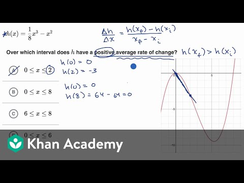Positive average rate of change of function example