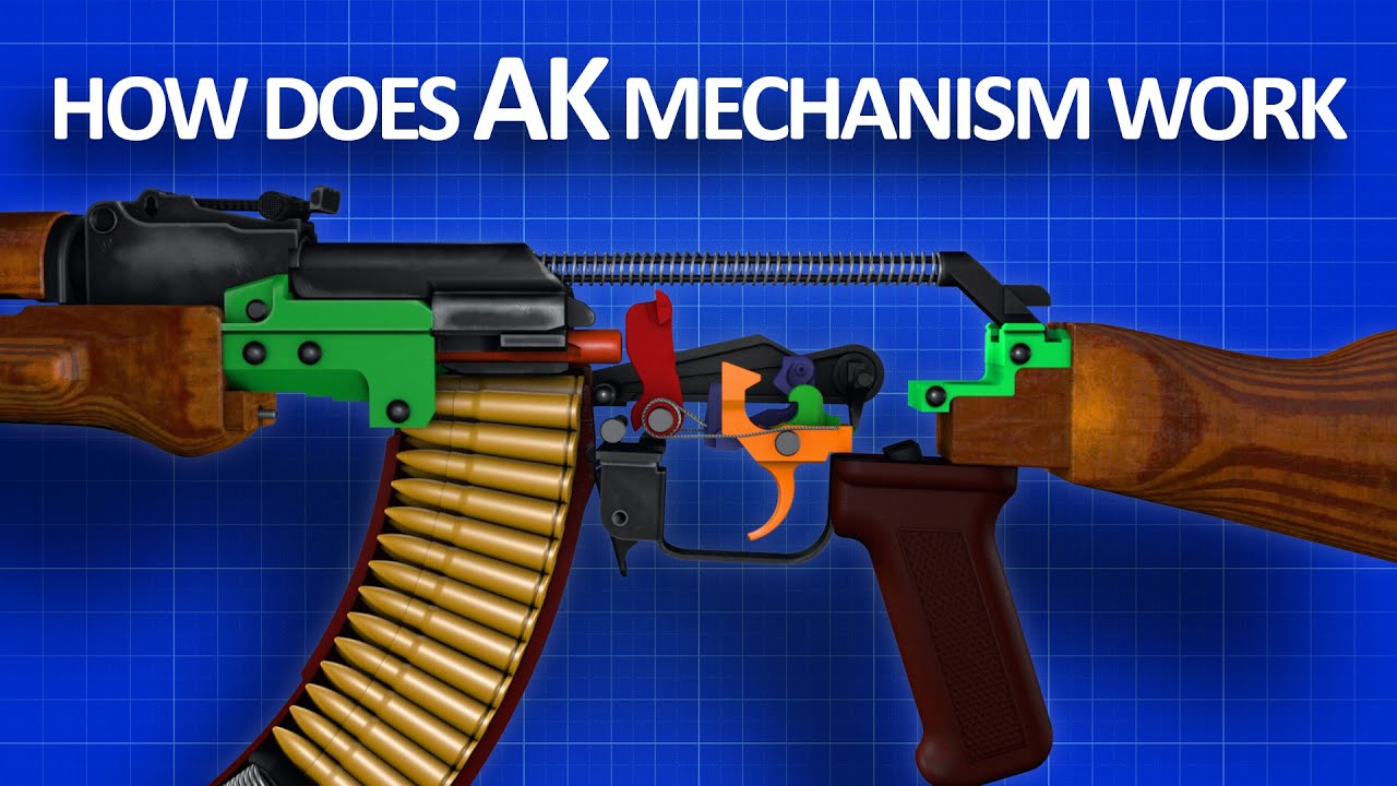 How an AK 47 works