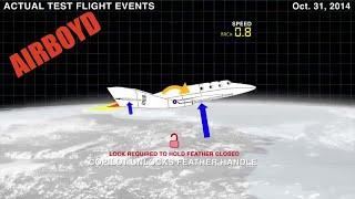 SpaceShipTwo Accident Comparison