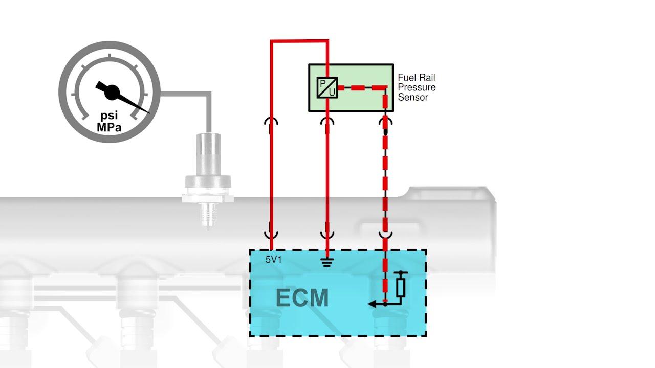 Fuel Rail Pressure Sensor Signal Voltage Low Pull Up Type