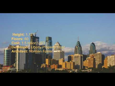 UPDATE!!  PHILADELPHIA | Comcast Technology Center | 342m | 1121ft | 60 fl | September 2017