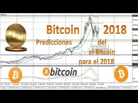 Bitcoin Enero  2018_Prediccion del Bitcoin para 2018