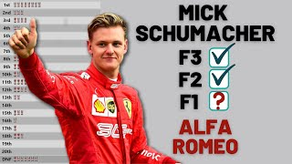 Mick schumacher is a german racing driver, currently competing in the fia formula 2 championship with prema theodore and being affiliated to ferra...
