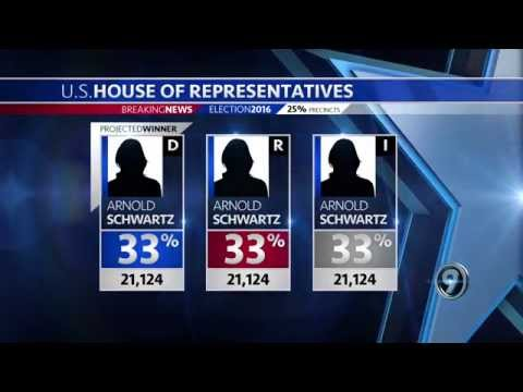 Elections Graphics Package Demo - Ross Creative Services
