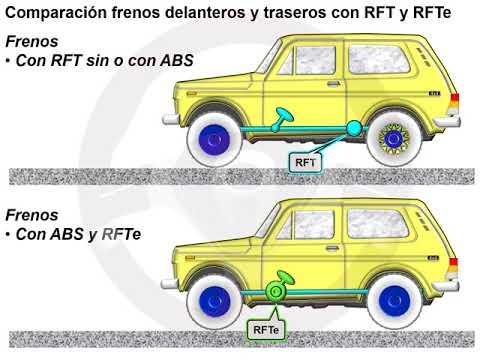 ABS y sus derivados (6/20)