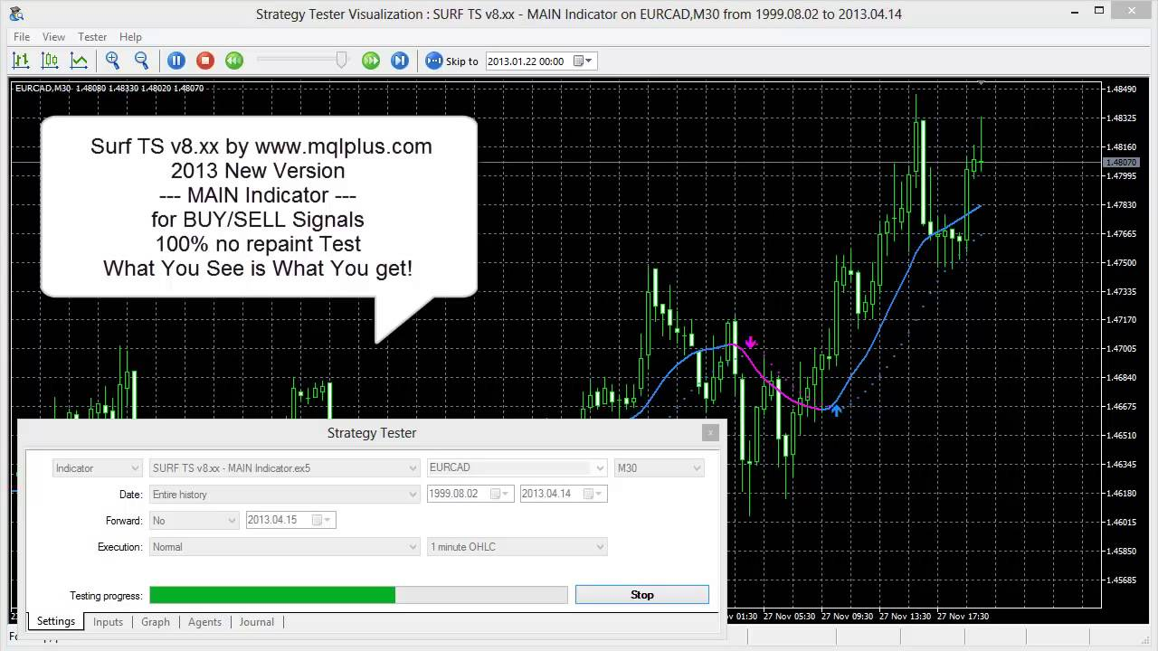 Forex No Repaint Trend Indicator « Binary Options Bot Reviews