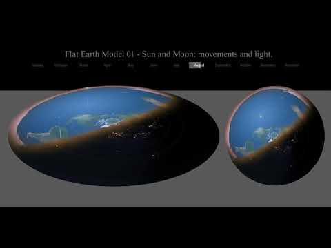 Flat Earth Model - Pergerakan Serta Cahaya Matahari & Bulan