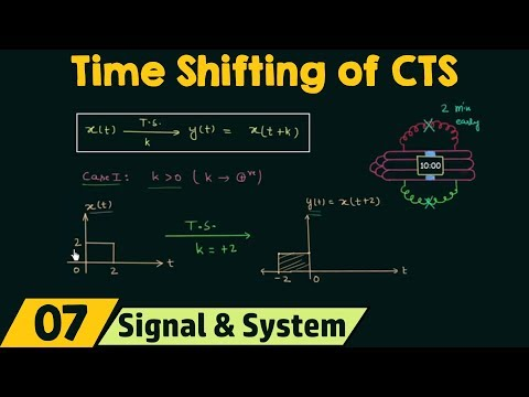 Time Shifting of Continuous Time Signals