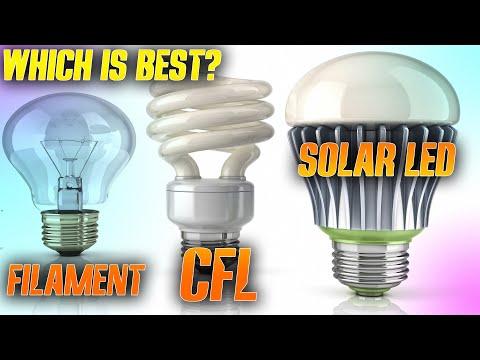 Solar LED Light Bulb Expert Review [Pros & Cons]