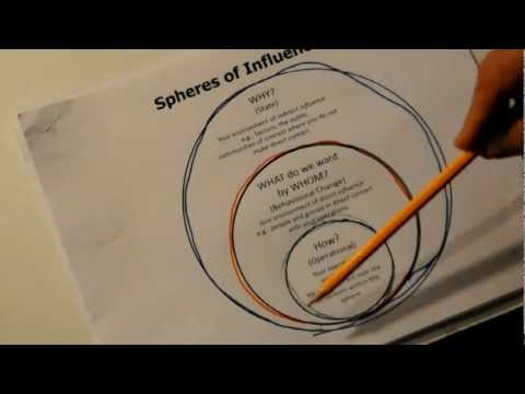Sphere of influence – buzzpls.Com