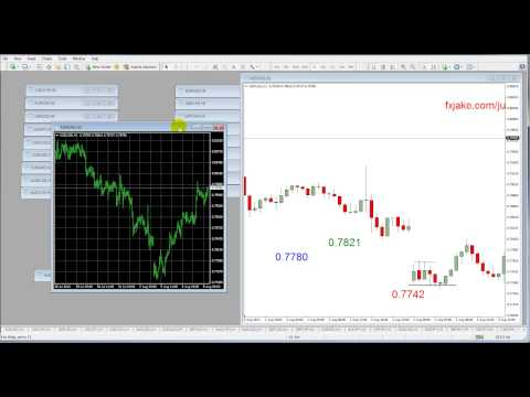 How to Trade Price Action Gaps in Forex