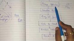 Advanced Database Management System