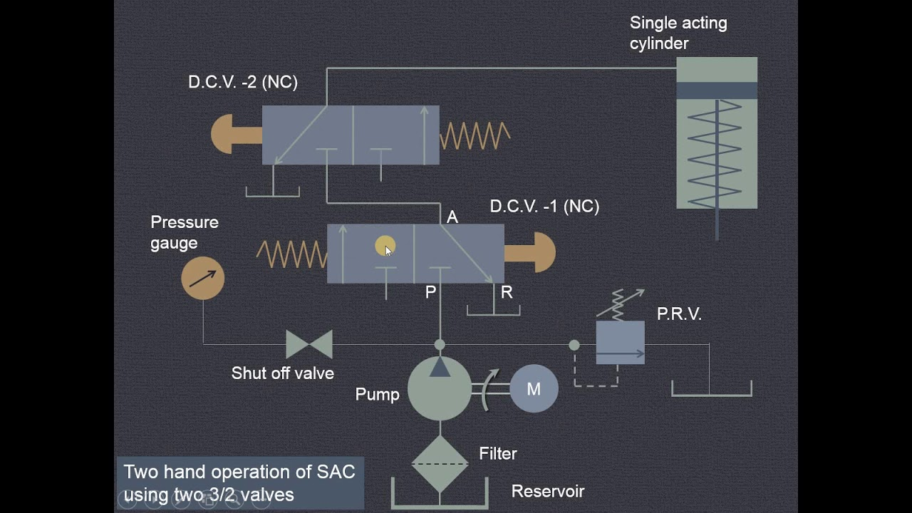 Enchanting How To Read Hydraulic Valve Schematics Picture Collection ...
