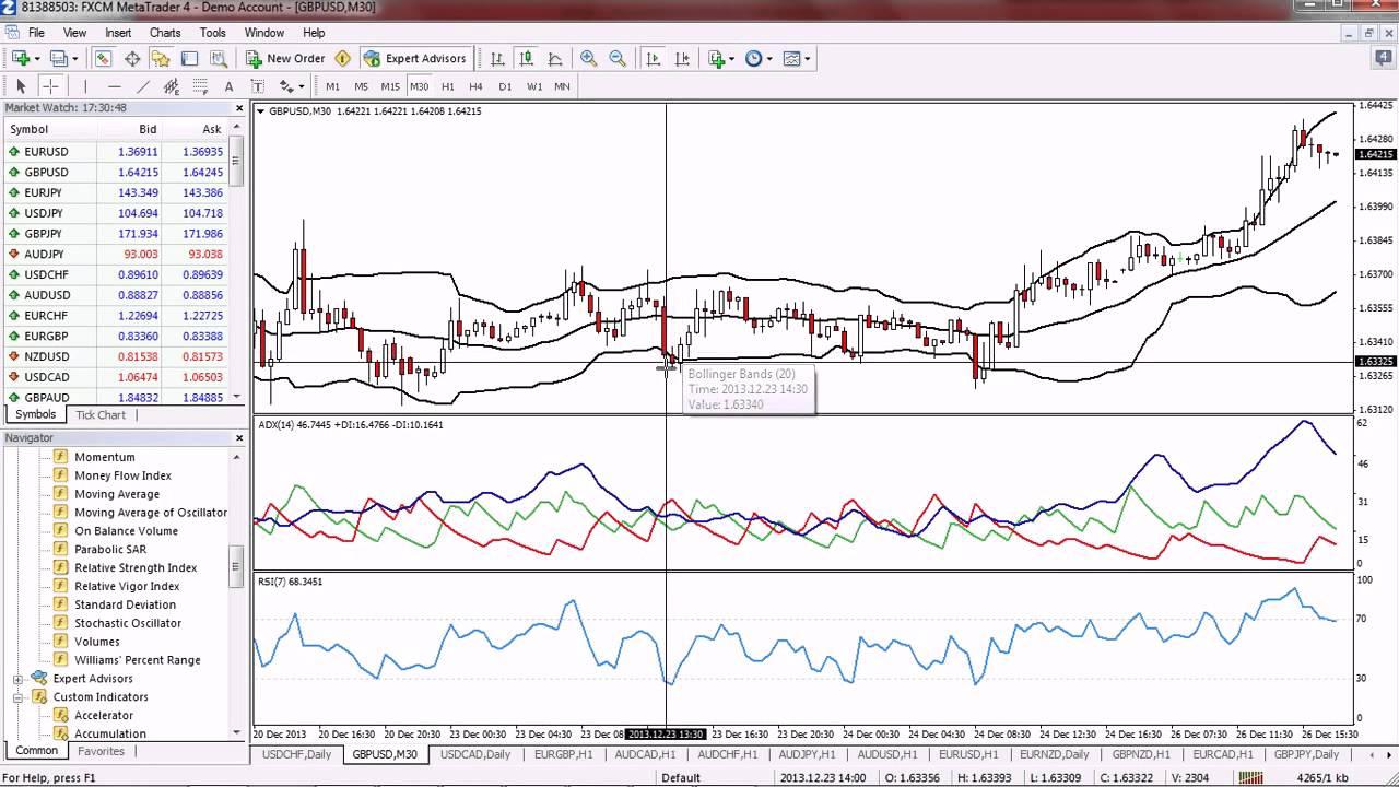 Free options trading videos dubai