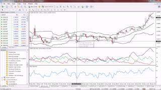 Forex Scalping Strategy use Bollinger Band, ADX and RSI