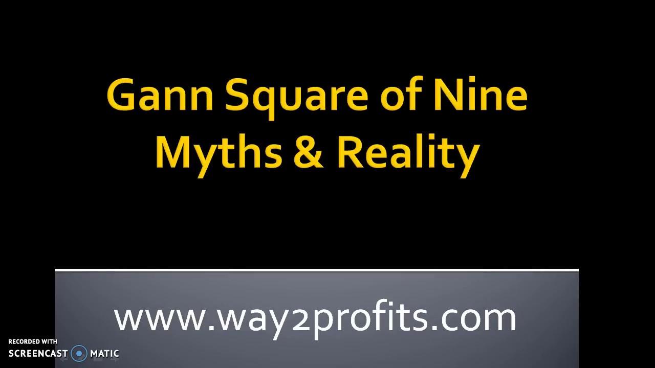 Gann square of 9 calculator | Way2Profits