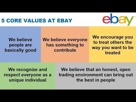 Image result for ebay values