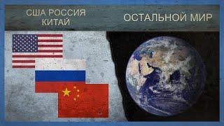 США, РОССИЯ, КИТАЙ vs ОСТАЛЬНОЙ МИР ★ Сравнение военных потенциалов (2018)