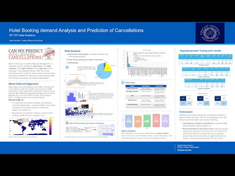 Hotel Booking Demand Analysis and Predicting Cancellations.