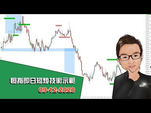 恒指即日短炒技術示範 09-12-2020 - SignalTom投資迷你大學