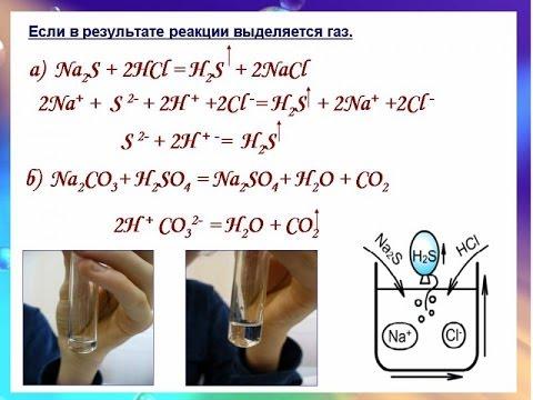 Как писать ионные уравнения реакций