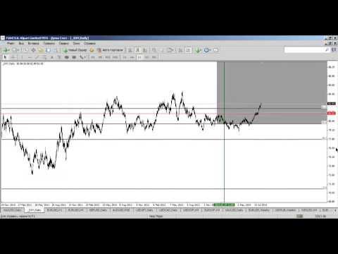 Внутридневной фундаментальный анализ рынка Форекс от 03.09.2014
