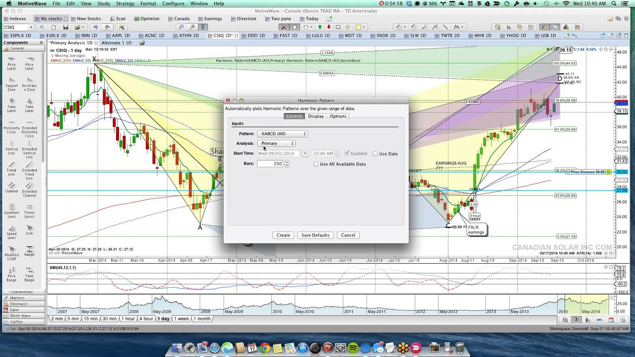 Advanced look at Pattern Recognition tools in MotiveWave 3 ...