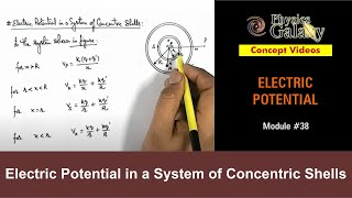 38. Physics | Electric Potential | Electric Potential in a System of Concentric Shells |Ashish Arora