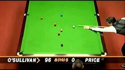 Ronnie O'Sullivan Fastest 147 in History   5 minutes 8 seconds   1997 World Championship