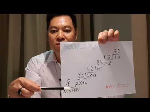 Tutorial Bisnis KK Indonesia. Business Plan. Part 1 thumbnail