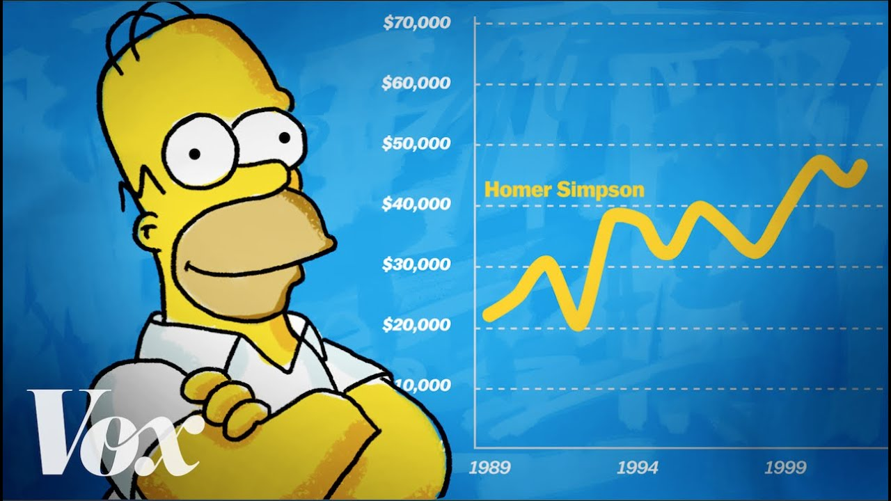 an introduction to the analysis of the simpsons The simpsons needs no introduction at 27 seasons and counting, it's the longest-running scripted series in the history of american primetime television the show's longevity, and the fact that it's animated, provides a vast and relatively unchanging universe of characters to study.