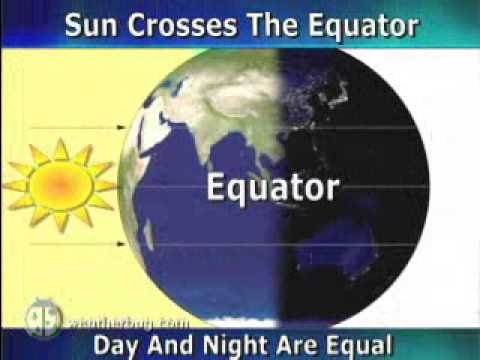 What is the Equinox?