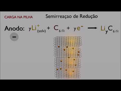 Pilha íon lítio-
