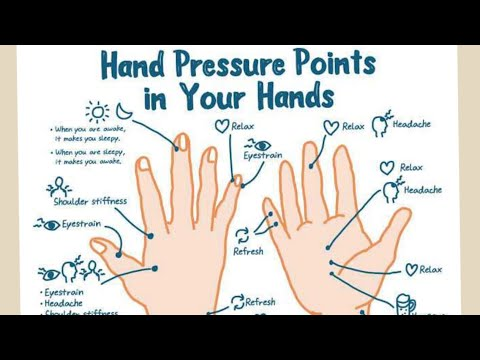 Useful Pressure Points In Our Body Youtube
