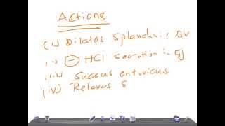USMLE Step 1 Intro to Hormones.