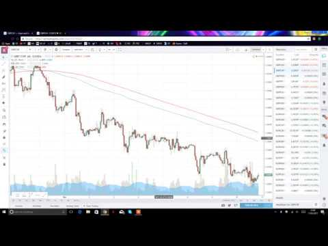 How To Open A Demo Account Tradingview Youtube