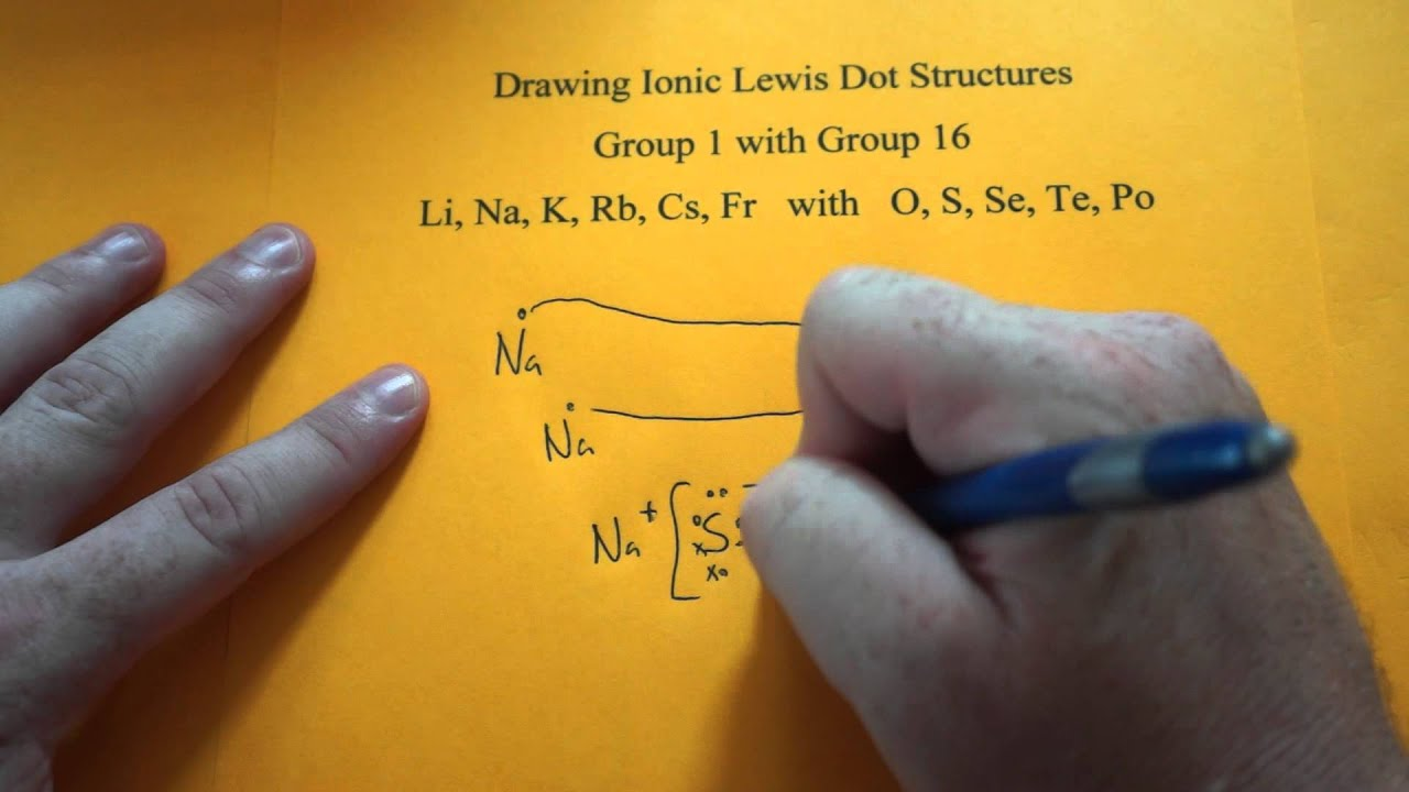 Drawing Ionic Lewis Dot Structures (group 1 and 16) - YouTube