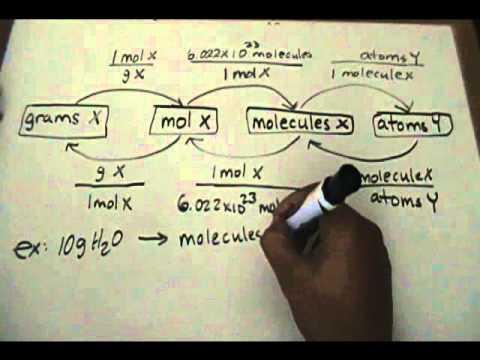 Atoms to grams conversion formula